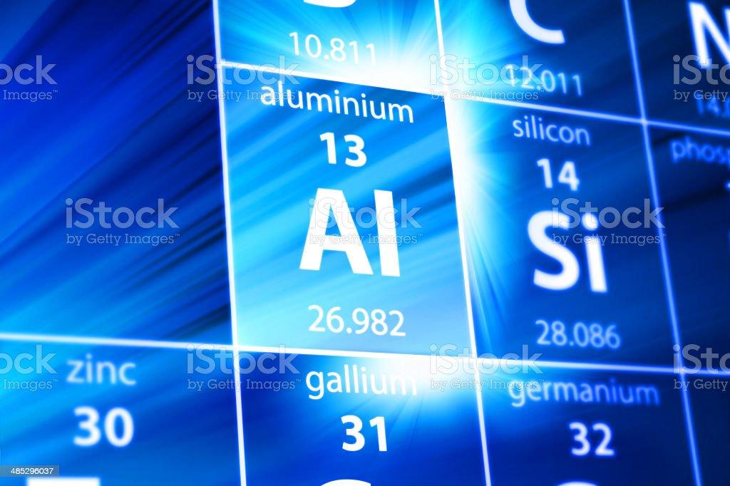 Aluminium Al Periodic Table stock photo