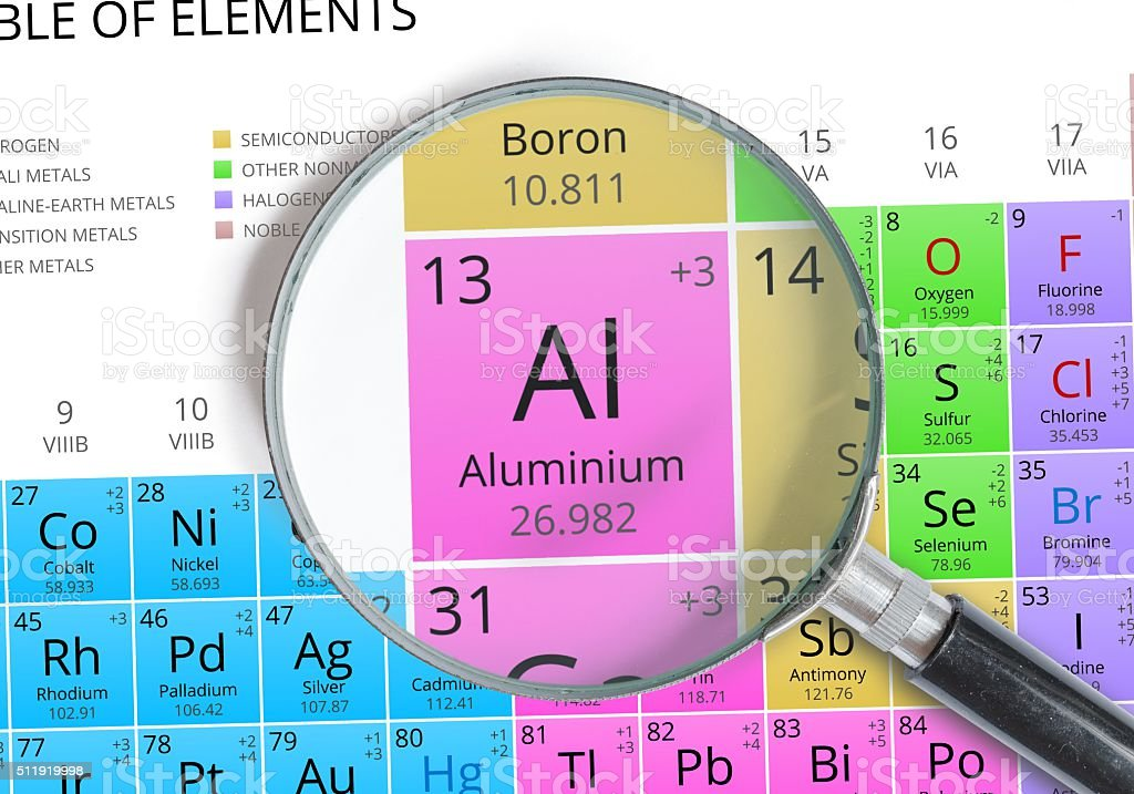 Aluminium element of mendeleev periodic table magnified with aluminium element of mendeleev periodic table magnified with magnifier royalty free stock photo urtaz Gallery