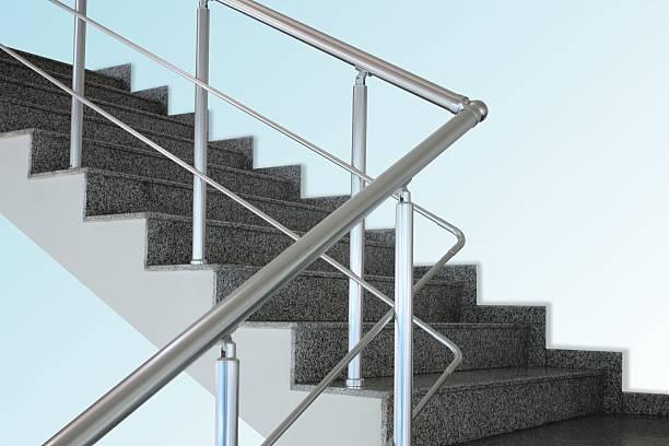Aluminium Handrail System