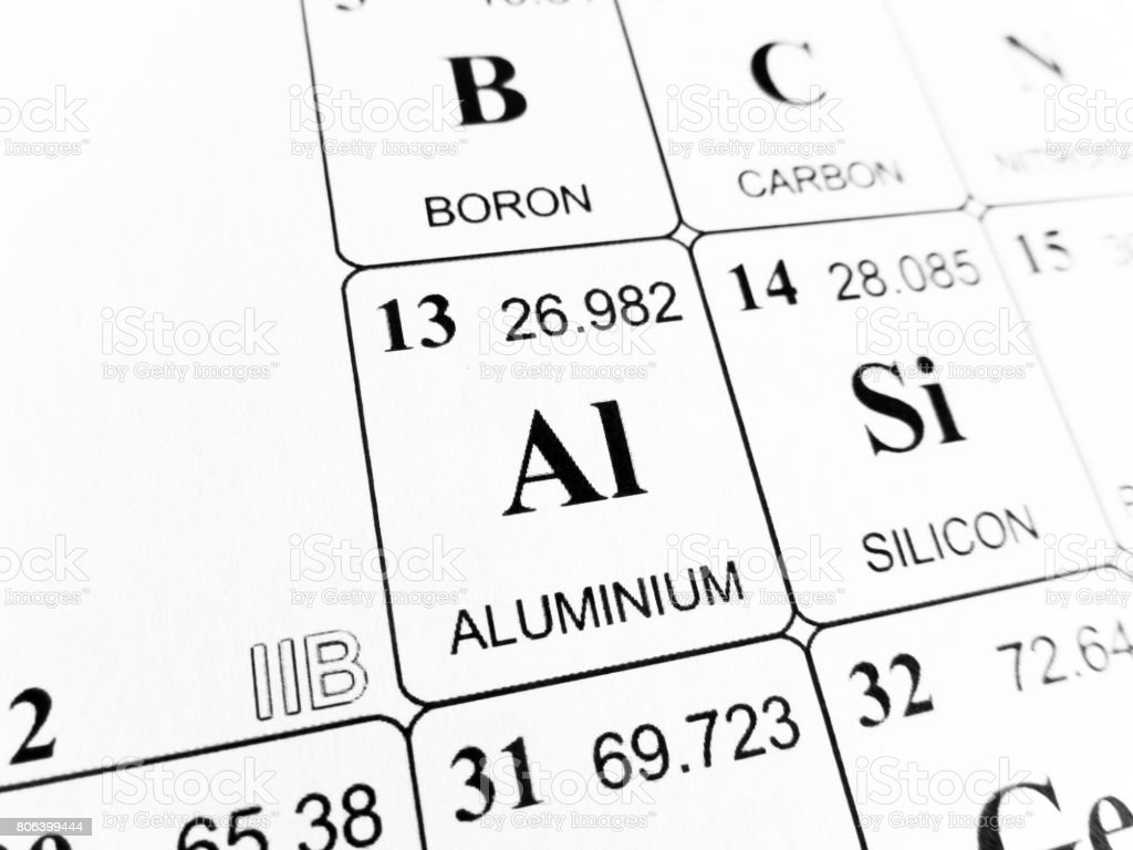 Aluminium On The Periodic Table Of The Elements Stock Photo Download Image Now