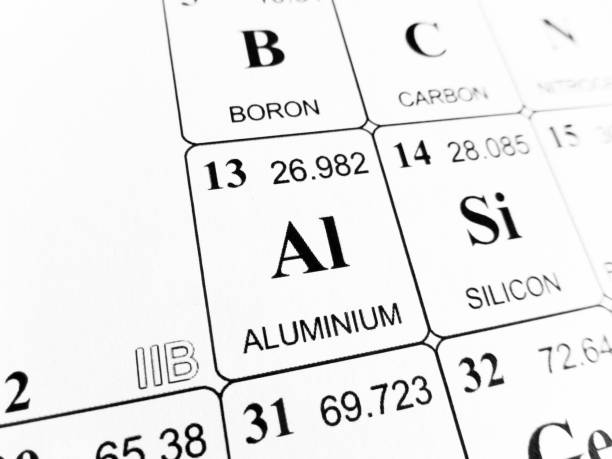 Royalty free aluminum periodic table atom pictures images and stock aluminum periodic table atom pictures images and stock photos urtaz Gallery