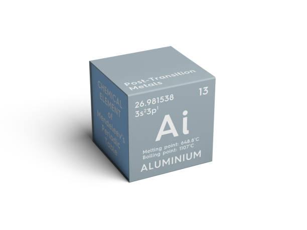 알루미늄입니다. 후 금속 전환. 멘델레예프의 주기율표의 화학 요소입니다. 스톡 사진