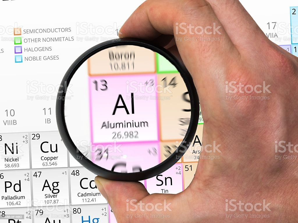 Aluminium symbol. Element of the periodic table zoomed with stock photo