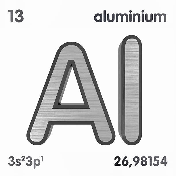 Royalty Free Aluminum Element Symbol Pictures Images And Stock