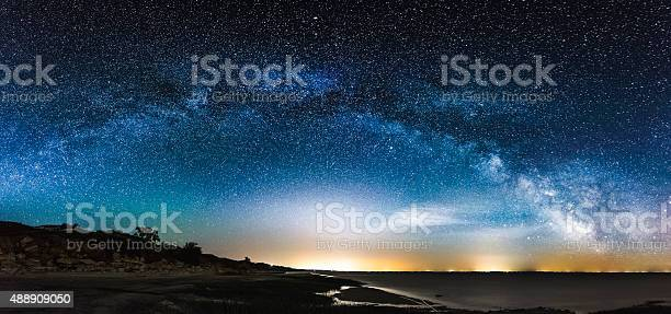 Photo of Amazing Panoramic Landscape view of a Milky Way