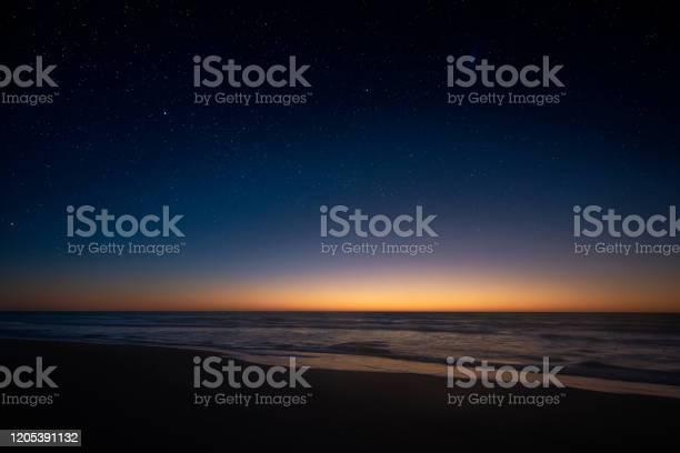 Photo of Amazing panoramic view of the Milky Way vanishing above the coast line of the Atlantic Ocean