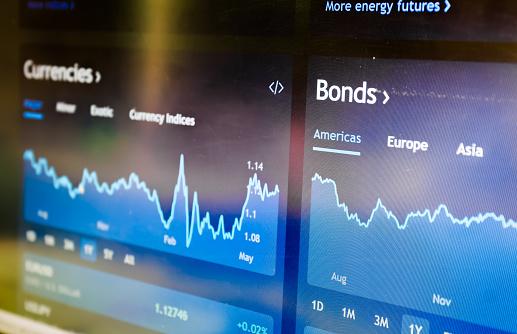 American bonds on stock market perspective dashboard. Stock exchange market chart.