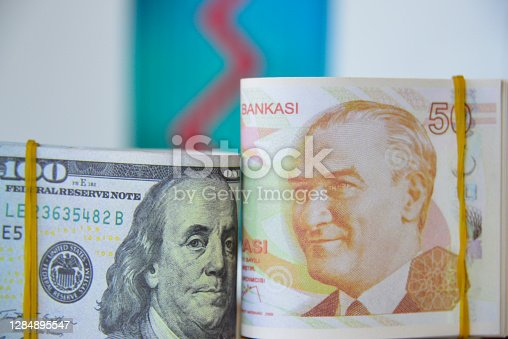 American currency and Turkish currency. US dollar and Turkish lira side by side