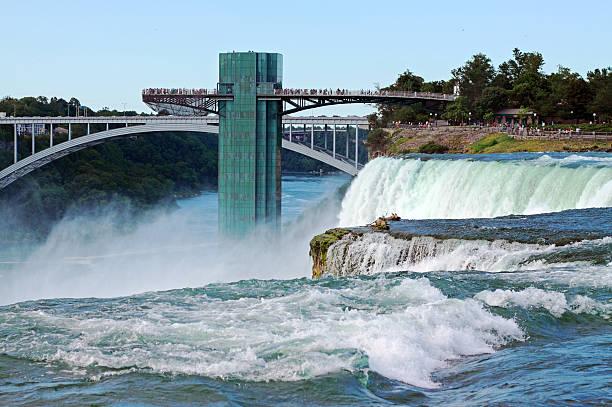 "American Falls of Niagara ""American Falls, Niagara Falls Observation Tower and Rainbow Bridge from American side of Niagara River"" rainbow bridge ontario stock pictures, royalty-free photos & images"