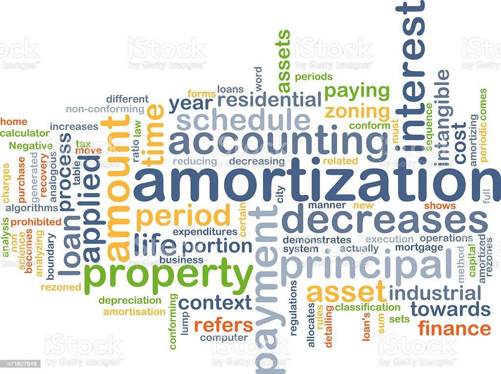 Amortization wordcloud concept illustration stock photo