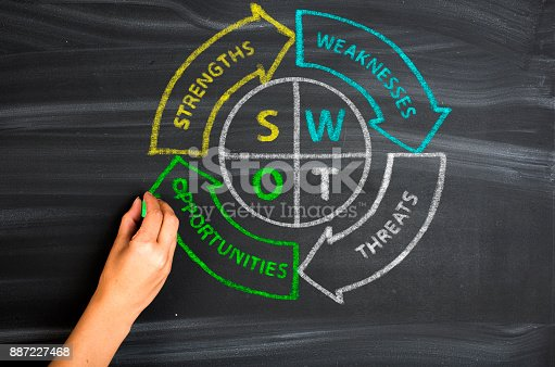 istock SWOT analysis business strategy management 887227468