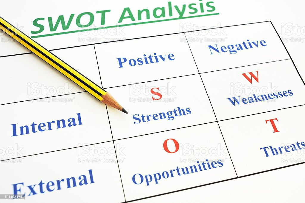 SWOT analysis royalty-free stock photo
