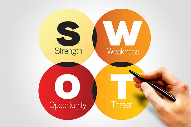 swot analysis - diagram stock photos and pictures