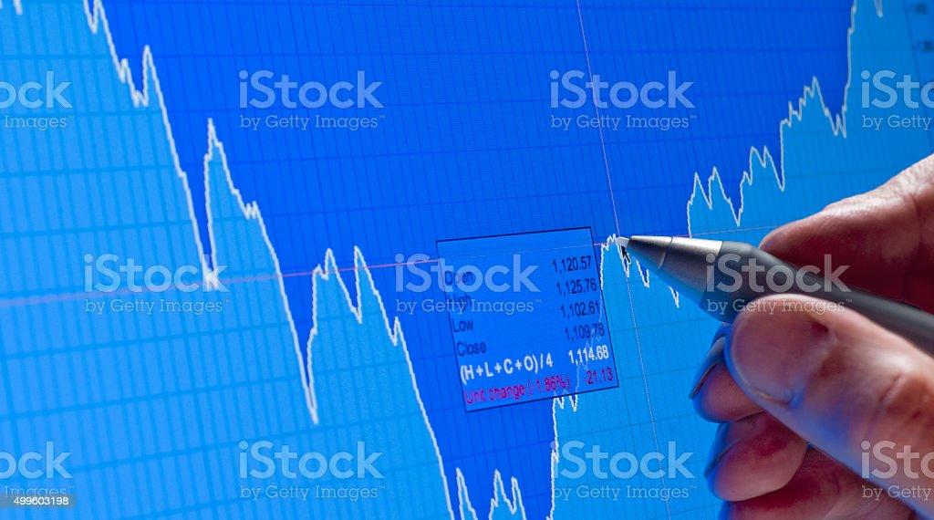 Analyzing financial market chart XXXL stock photo