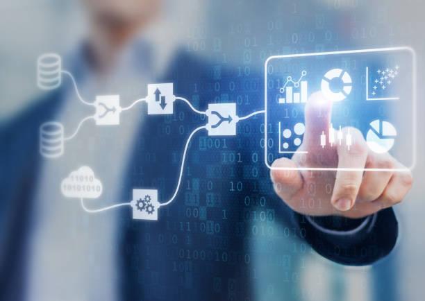 conceito dms e business analytics, homem de negócios ligado dashboard, kpi de comercialização, - escorrer - fotografias e filmes do acervo
