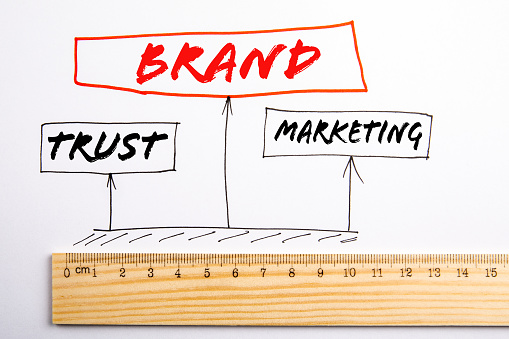 1150734727 istock photo BRAND. TRUST and MARKETING. Business concept with options 1268642758
