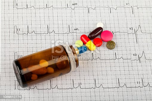 istock ECG and medical supplies 1059512774