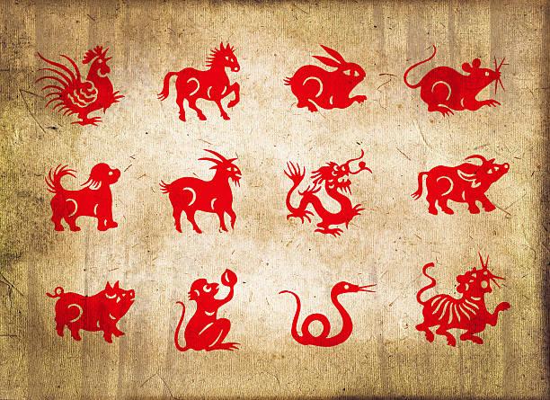 Animaux du zodiaque chinois, sépia texture fond de papier - Photo