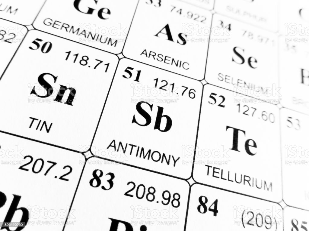 Antimony symbol periodic table gallery periodic table images antimony on periodic table gallery periodic table images antimony on periodic table images periodic table images gamestrikefo Gallery