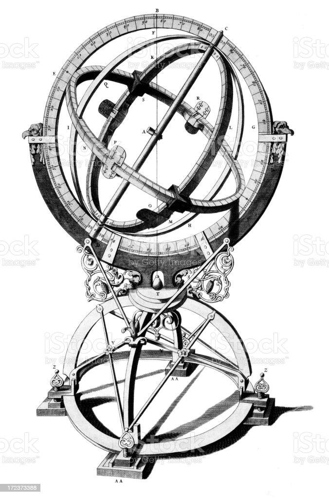 antique measuring instrument stock photo