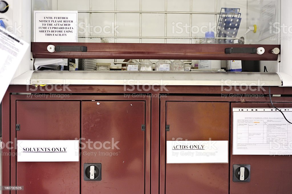 Antique university fume cupboard stock photo