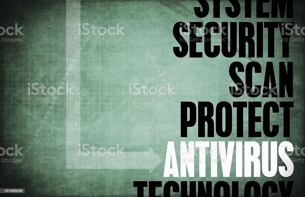 Antivirus stock photo