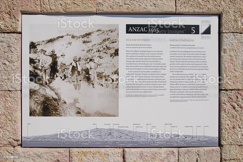 Crique Anzac Memorial en Turquie - Photo