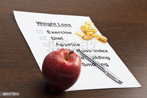 1175869940istockphoto apple and medicine with weight loss chart 465477914