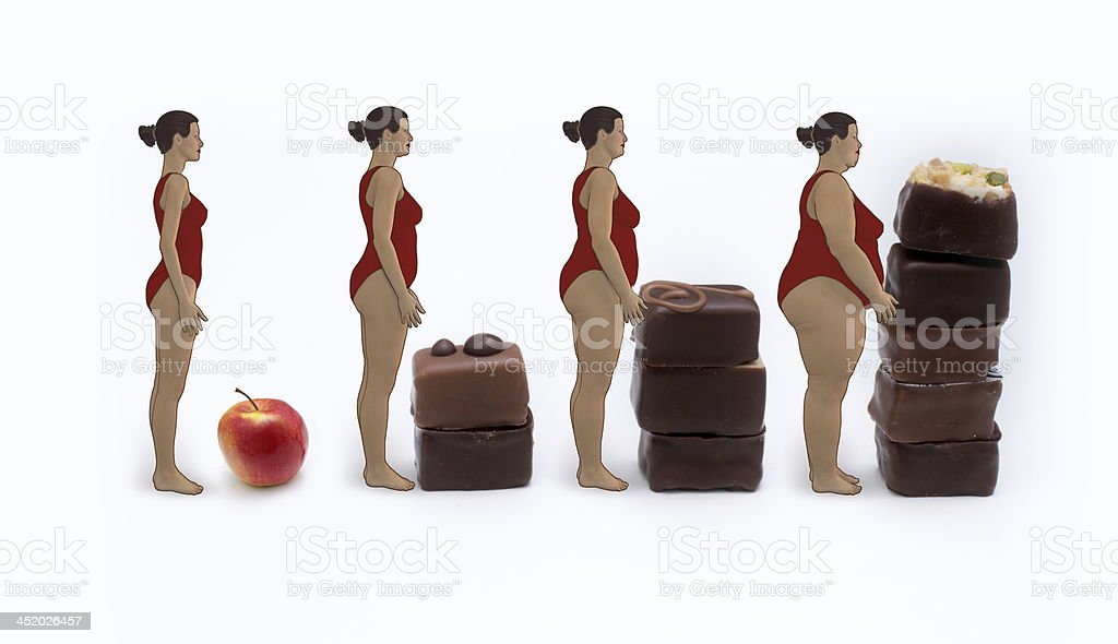 Applebonbon Weight Gain Chart Stock Photo More Pictures Of Apple