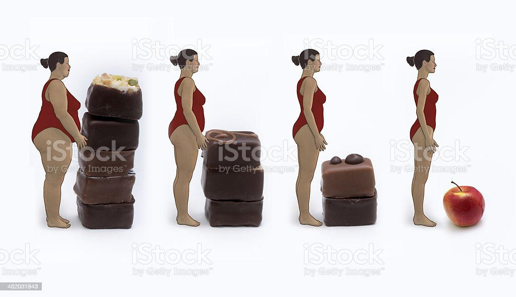 Apple/Bonbon weight loss chart stock photo