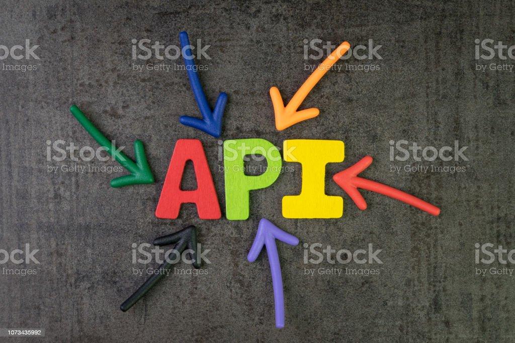 API, Application Programming Interface concept, de la multi couleur des flèches pointant vers le mot API au centre du mur de ciment Noir ardoise, le pont pour se connecter et envoyer des données entre l'application - Photo