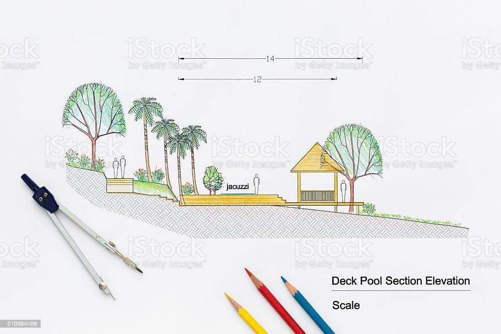 Arquitectura De La Terraza Junto A La Piscina Con Diseño De