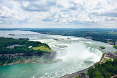 Panoramic view of Niagara River and Horse Shoe falls