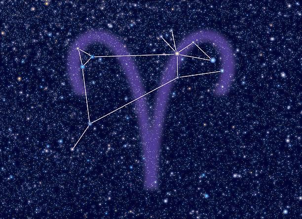 звезды эстрады со знаком овна