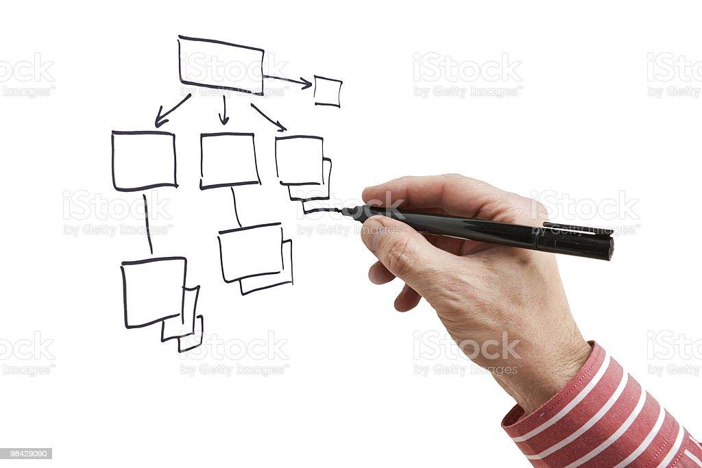 arm marker draws a block diagram royalty-free stock photo