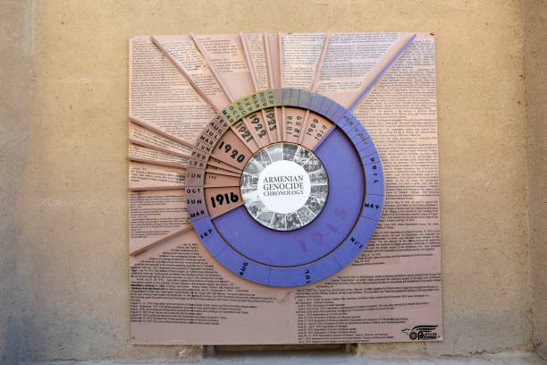 armenian genocide chronology chart on church wall in isfahan, iran. september 14, 2016armenian genocide chronology chart - timeline visual aid stock photos and pictures