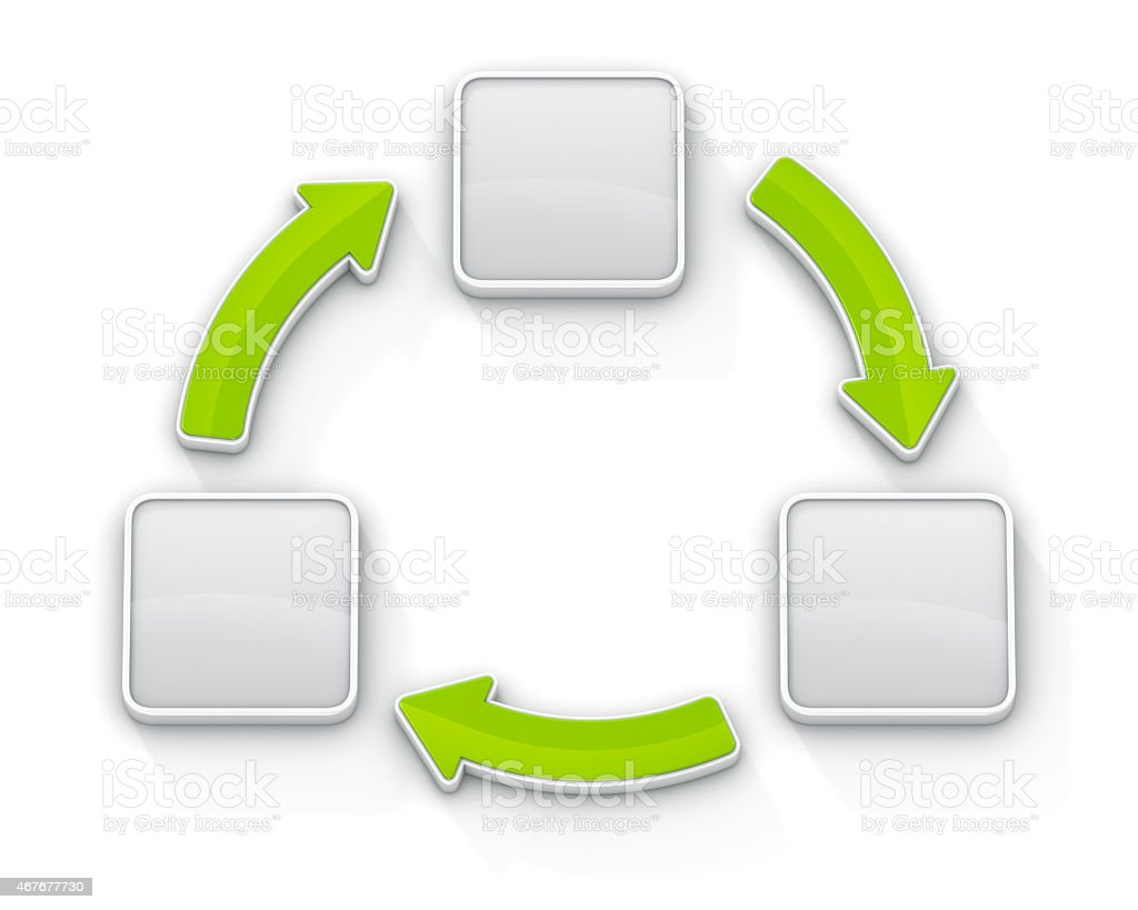 Arrows Graph cycle chart 3d with copy space -clipping path stock photo