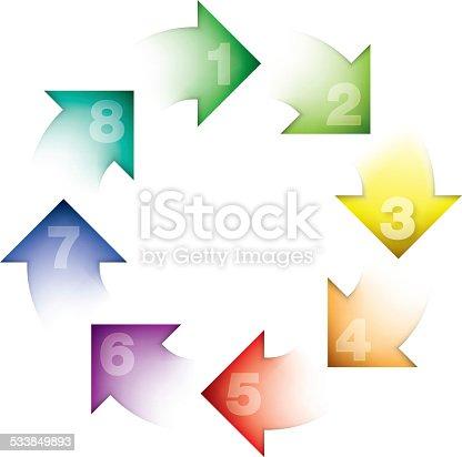 istock arrows in circle 533849893