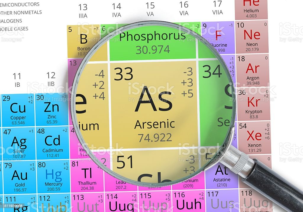 Periodic Table what family does arsenic belong to on the periodic table : Arsenic Element Of Mendeleev Periodic Table Magnified With ...