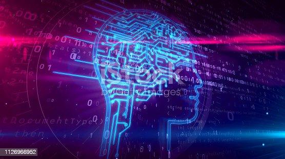 868362844 istock photo Artificial intelligence head shape on digital background 1126966952