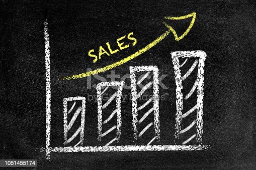 Bar Graph, Blackboard, Chart, Data, Finance, Arrow, sales, decreasing