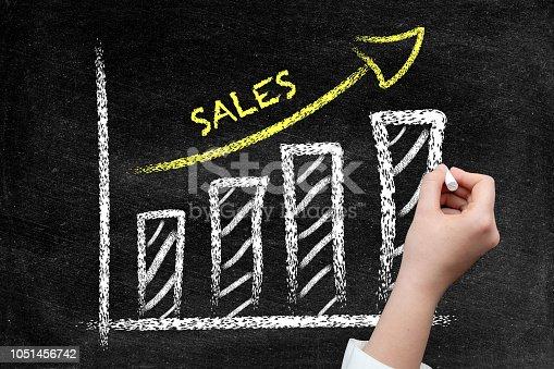 istock Ascending sales graph on blackboard 1051456742