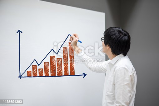 Asian businessman with glasses drawing bar chart and graph on white board in office meeting room for business project presentation in the conference. Showing data research and idea. growth concept