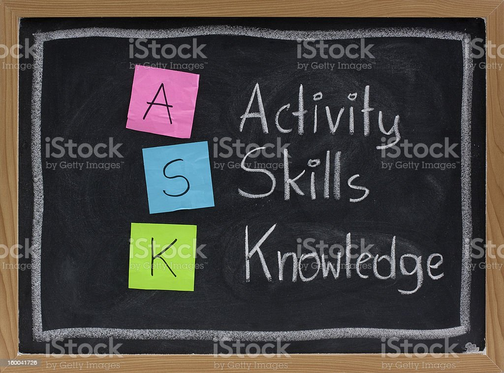ask - acronym for training and development royalty-free stock photo