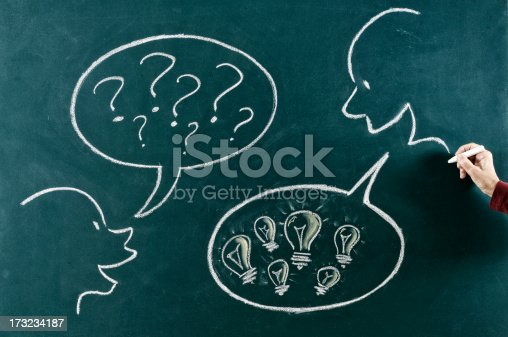 185325970 istock photo Asking and Solution Concept 173234187