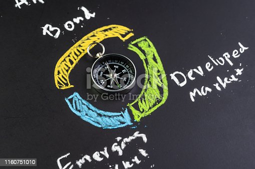 1160751010 istock photo Asset Allocation management in investment concept, compass on chalkboard with chalk drawing pie chart of asset allocation between developed market, emerging market 1160751010