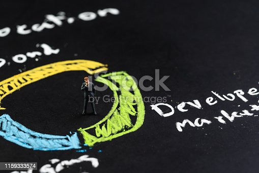 istock Asset Allocation management in investment concept, miniature businessman manager standing on chalkboard with chalk drawing pie chart of asset allocation between developed market, emerging market 1159333574