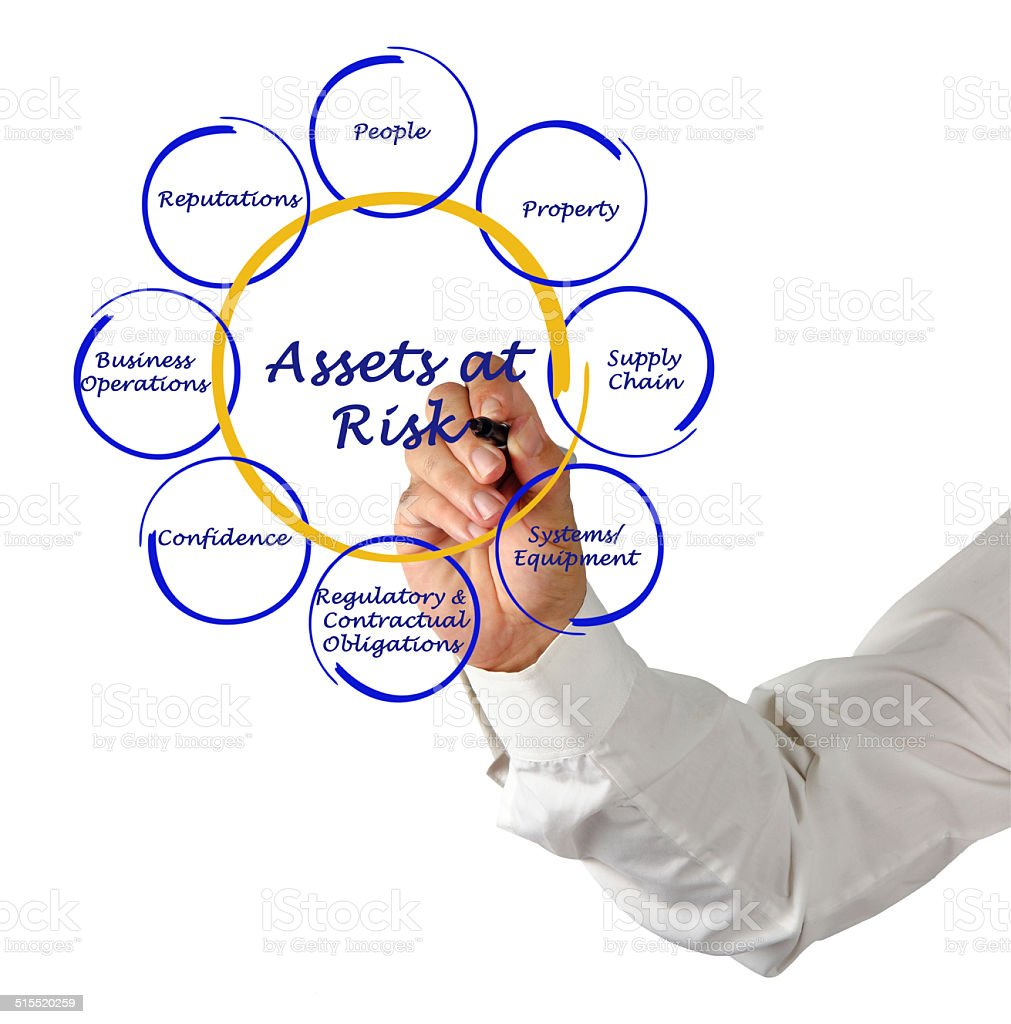 Assets at Risk stock photo