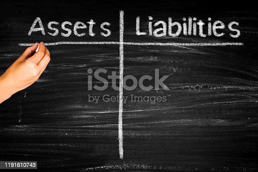 Assets vs Liabilities on blackboard