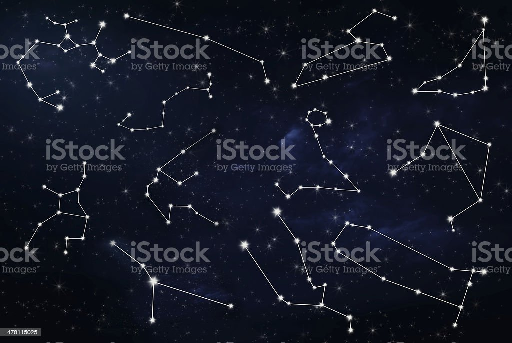 astrological zodiac signs stock photo